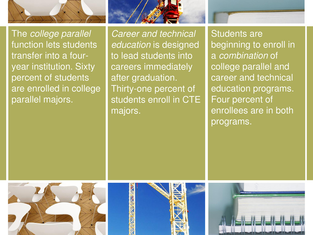 Career and technical education is designed to l...