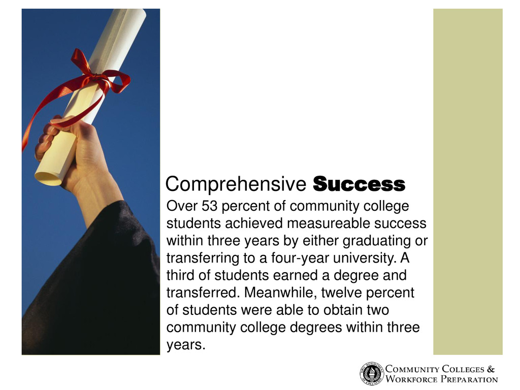 Comprehensive Success Over 53 percent of commun...