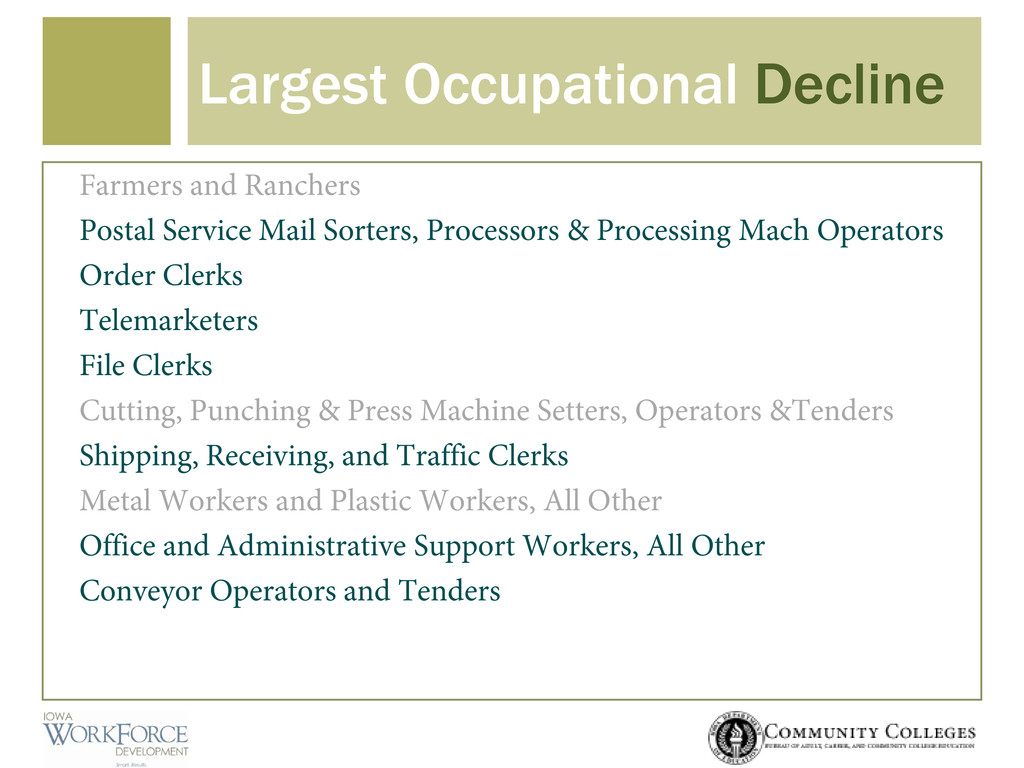 Largest Occupational Decline Farmers and Ranche...