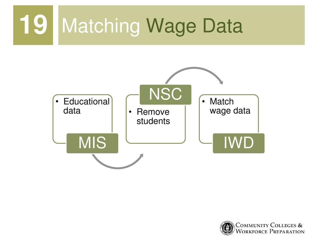 Matching Wage Data 19 • Educational data MIS • ...
