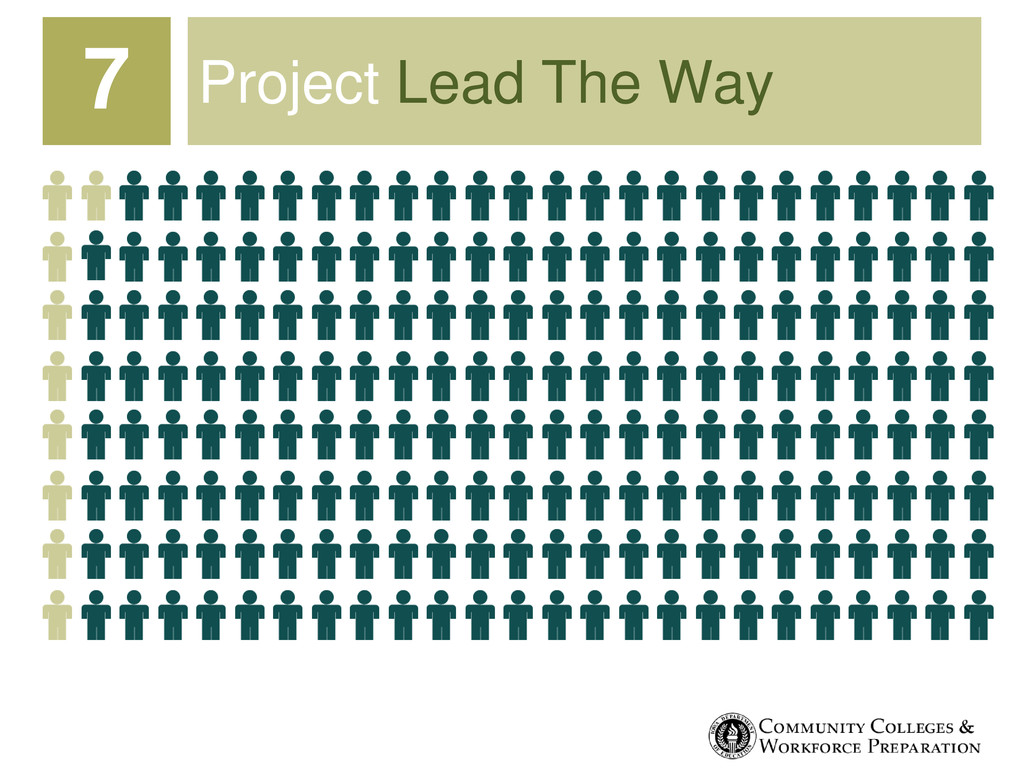 Project Lead The Way 7
