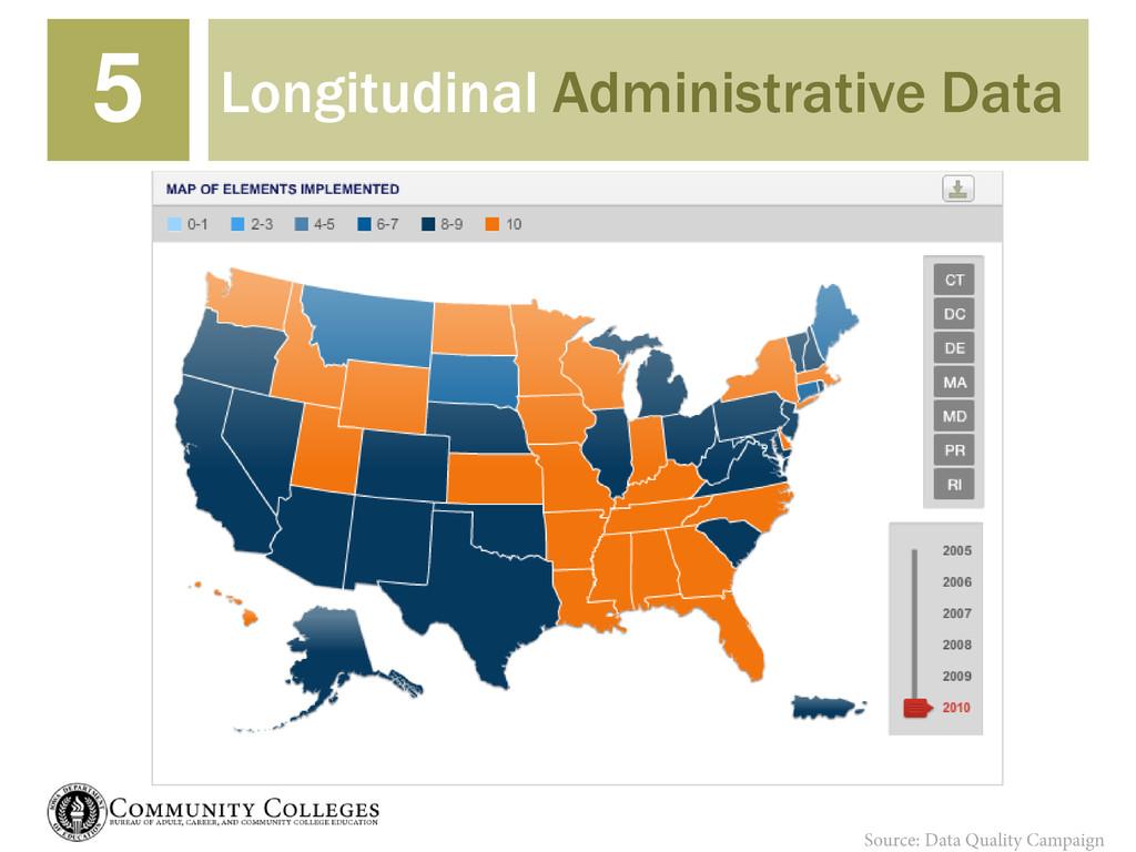 Longitudinal Administrative Data 5