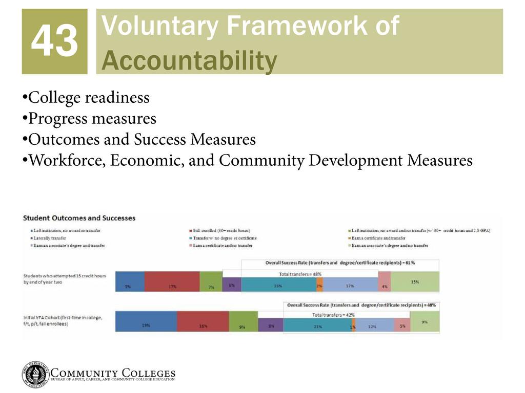 Voluntary Framework of Accountability 43 • • • •