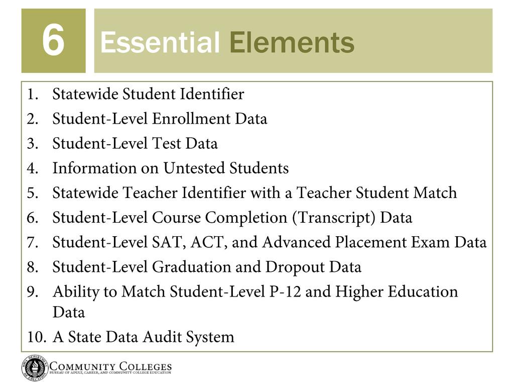 Essential Elements 6