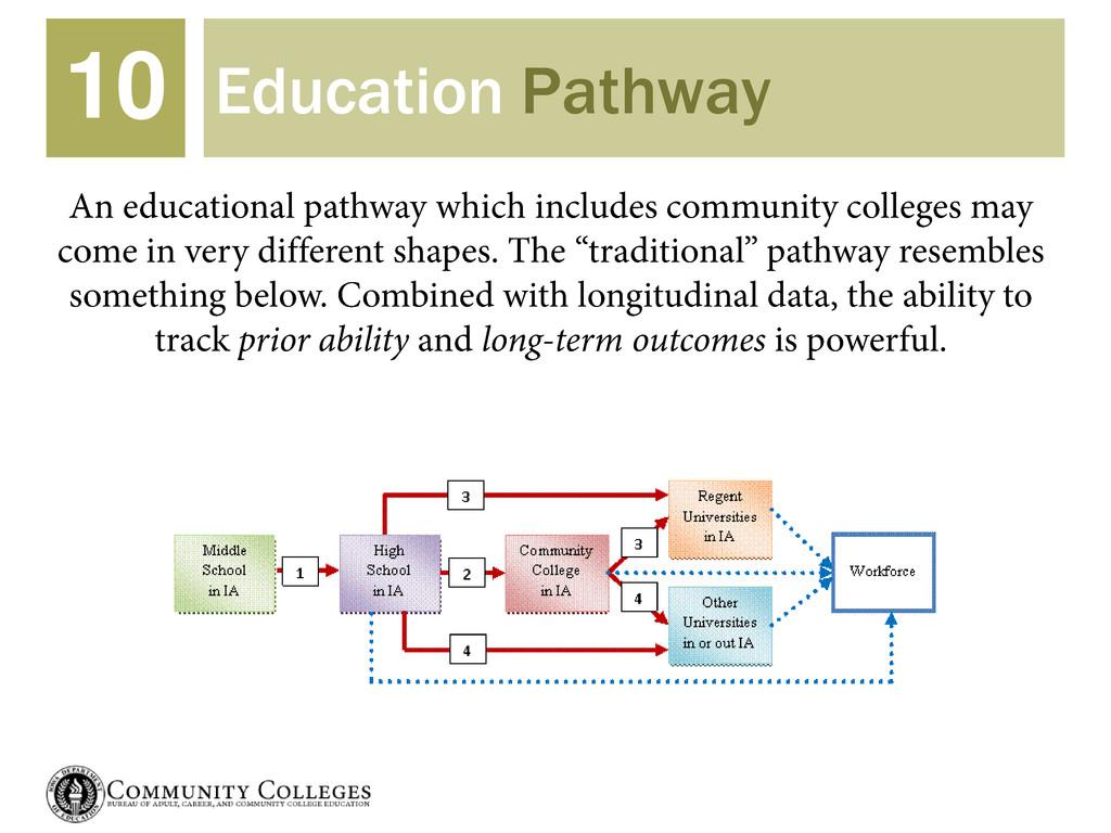 Education Pathway 10