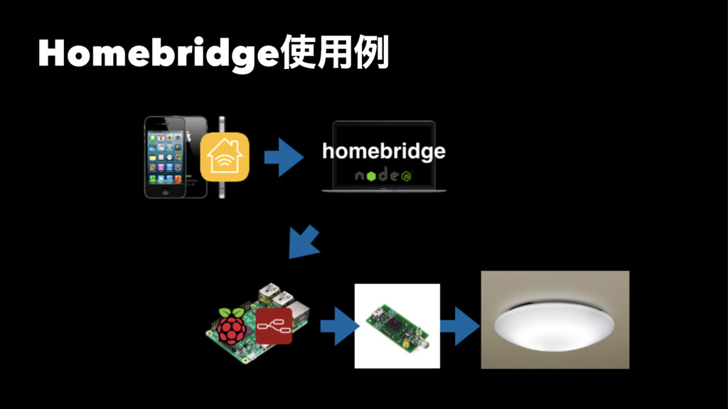 Homebridge༻ྫ