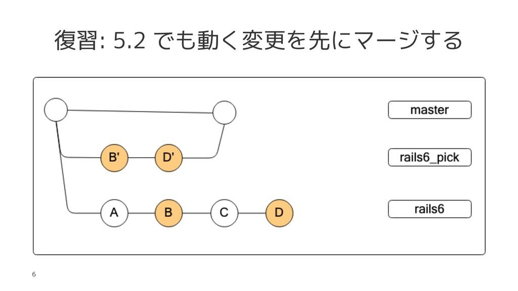 復習: 5.2 でも動く変更を先にマージする 6