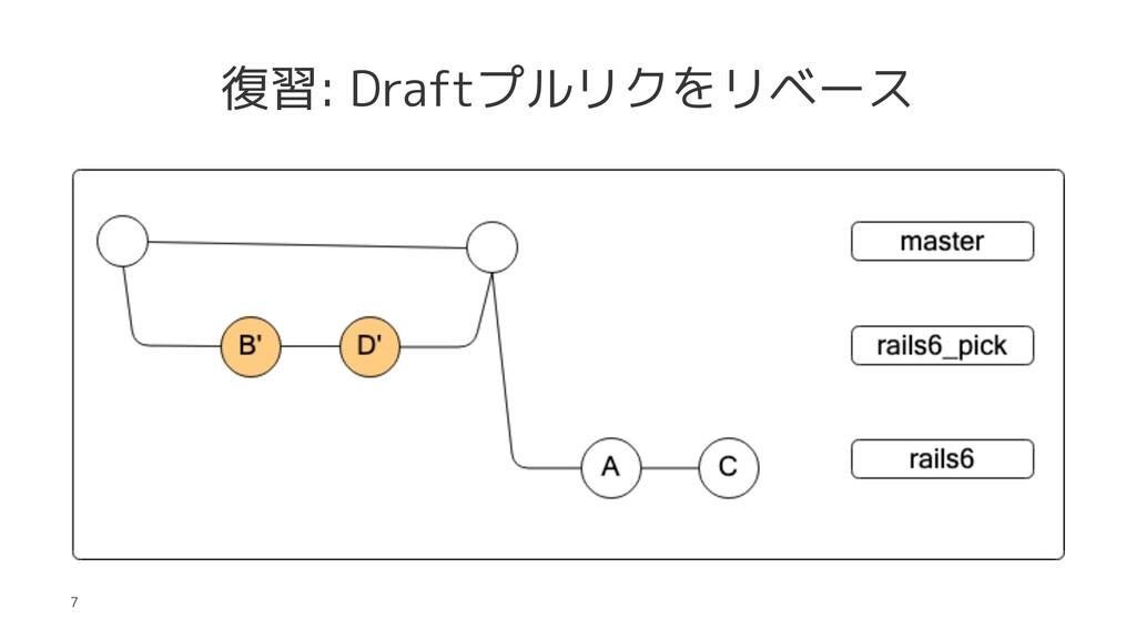 復習: Draftプルリクをリベース 7