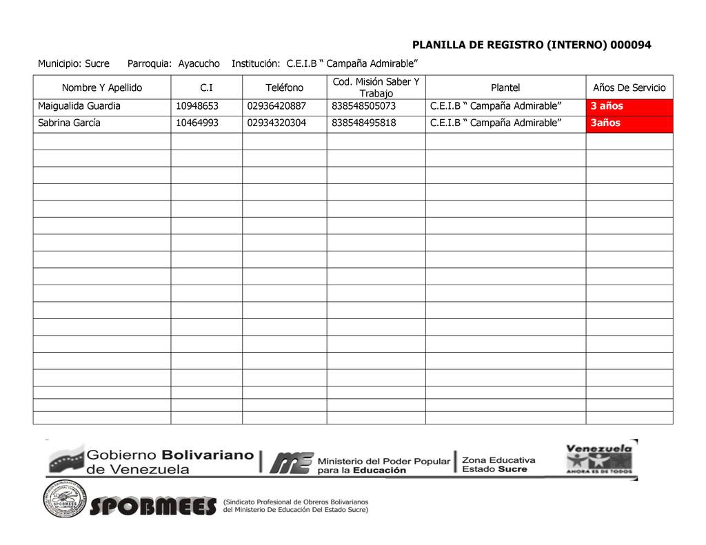 PLANILLA DE REGISTRO (INTERNO) 000094 Municipio...