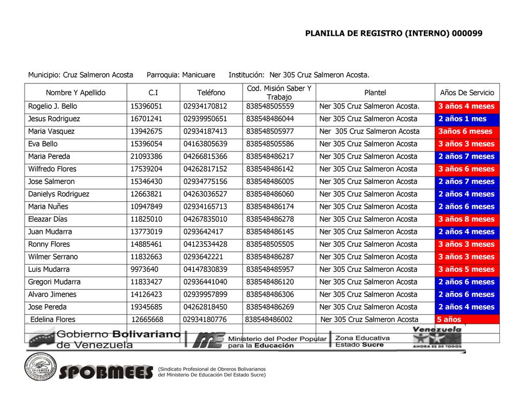 PLANILLA DE REGISTRO (INTERNO) 000099 Municipio...