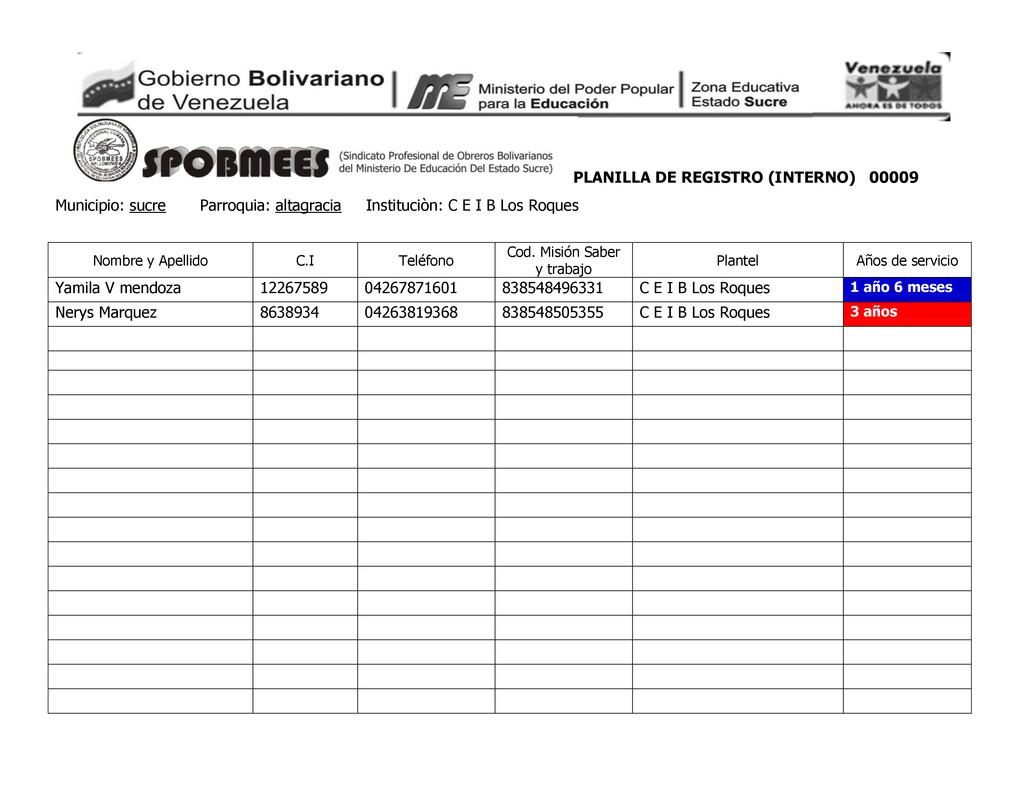 PLANILLA DE REGISTRO (INTERNO) 00009 Municipio:...