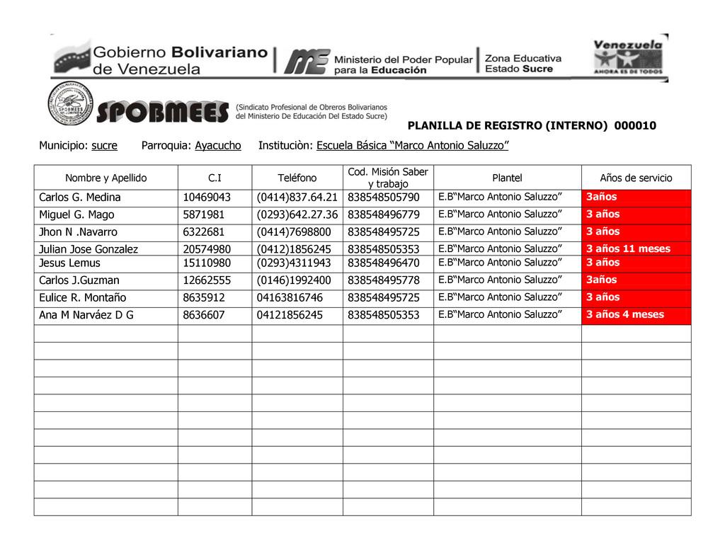 PLANILLA DE REGISTRO (INTERNO) 000010 Municipio...