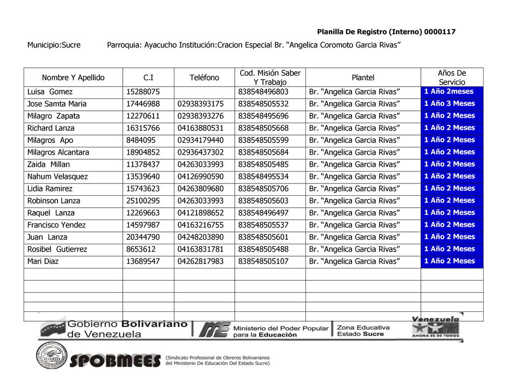 Planilla De Registro (Interno) 0000117 Municipi...