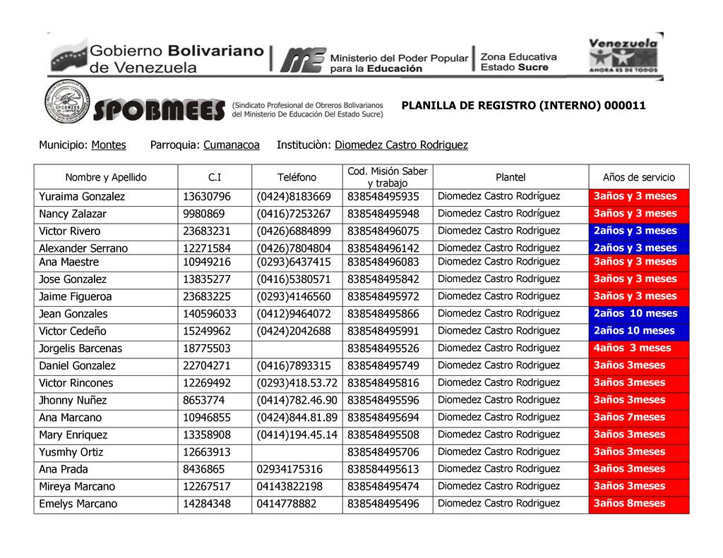 PLANILLA DE REGISTRO (INTERNO) 000011 Municipio...