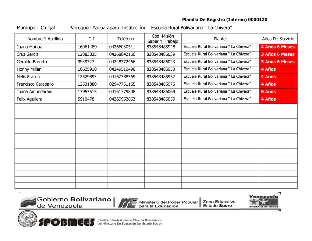 Planilla De Registro (Interno) 0000120 Municipi...