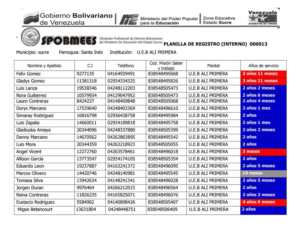 , PLANILLA DE REGISTRO (INTERNO) 000013 Municip...