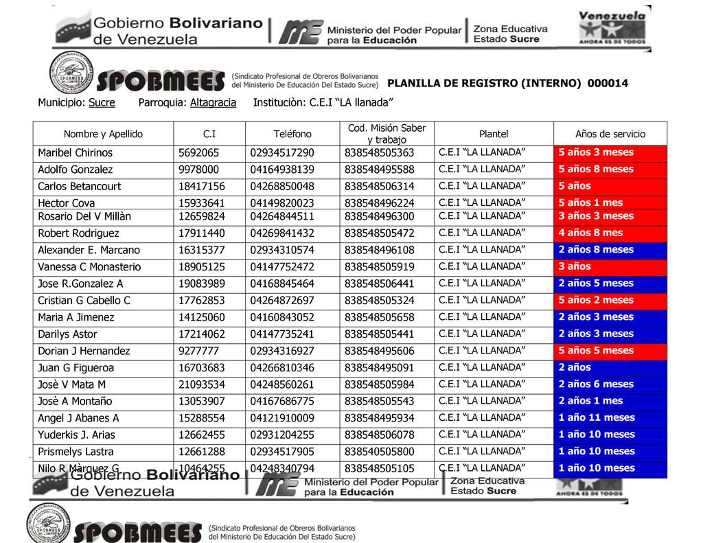 PLANILLA DE REGISTRO (INTERNO) 000014 Municipio...