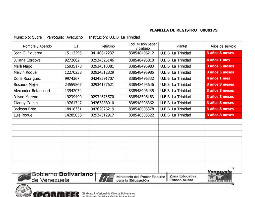 PLANILLA DE REGISTRO 0000179 Municipio: Sucre P...