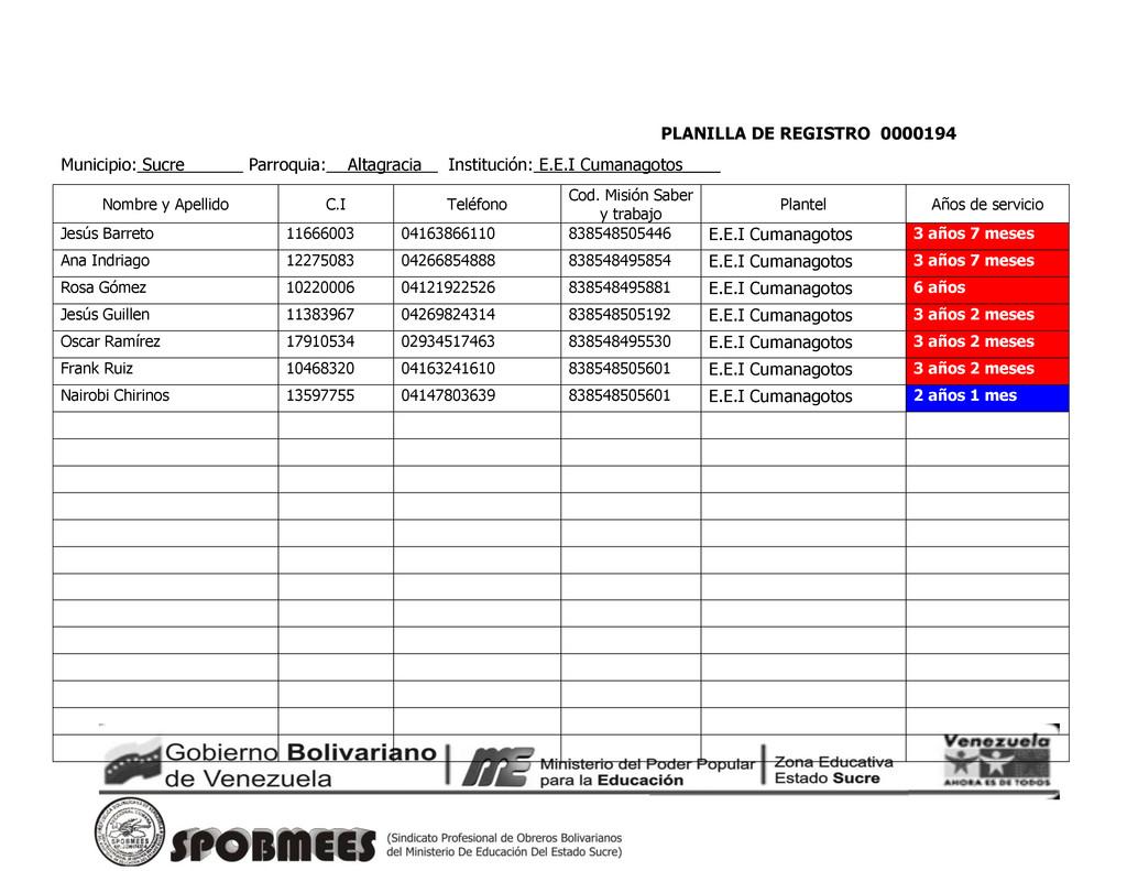 PLANILLA DE REGISTRO 0000194 Municipio: Sucre P...