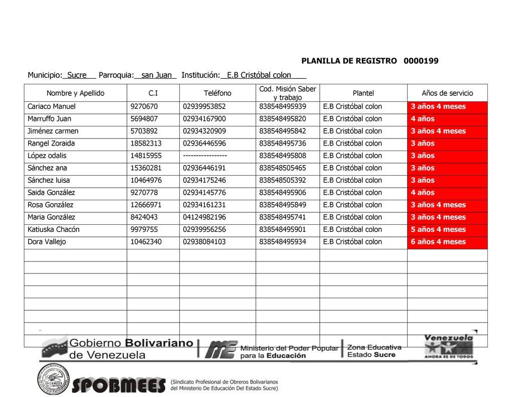PLANILLA DE REGISTRO 0000199 Municipio: Sucre P...