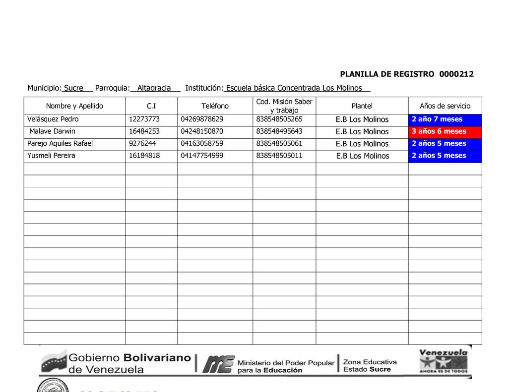 PLANILLA DE REGISTRO 0000212 Municipio: Sucre P...