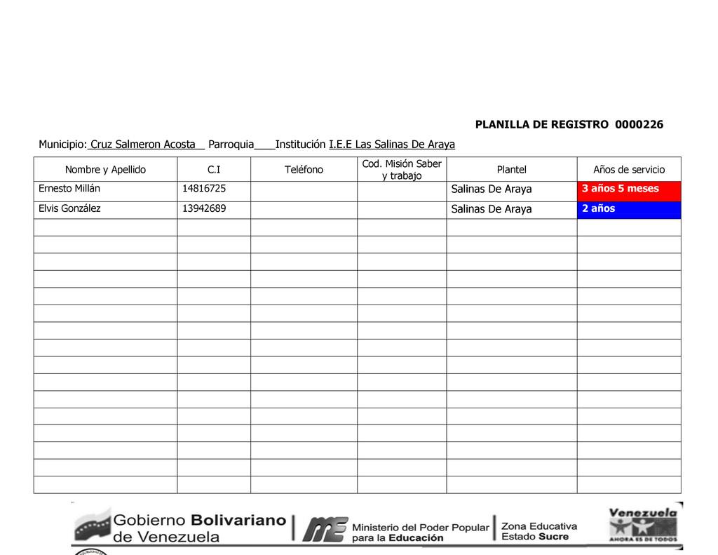 PLANILLA DE REGISTRO 0000226 Municipio: Cruz Sa...