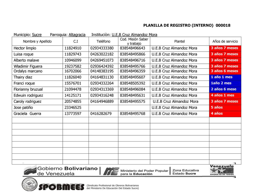 PLANILLA DE REGISTRO (INTERNO) 000018 Municipio...