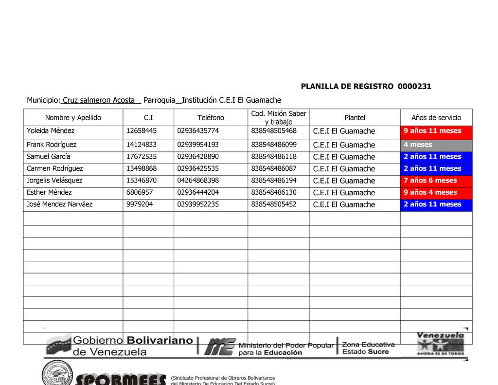 PLANILLA DE REGISTRO 0000231 Municipio: Cruz sa...
