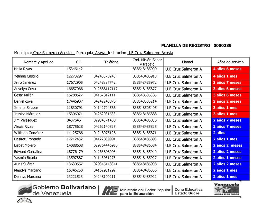 PLANILLA DE REGISTRO 0000239 Municipio: Cruz Sa...