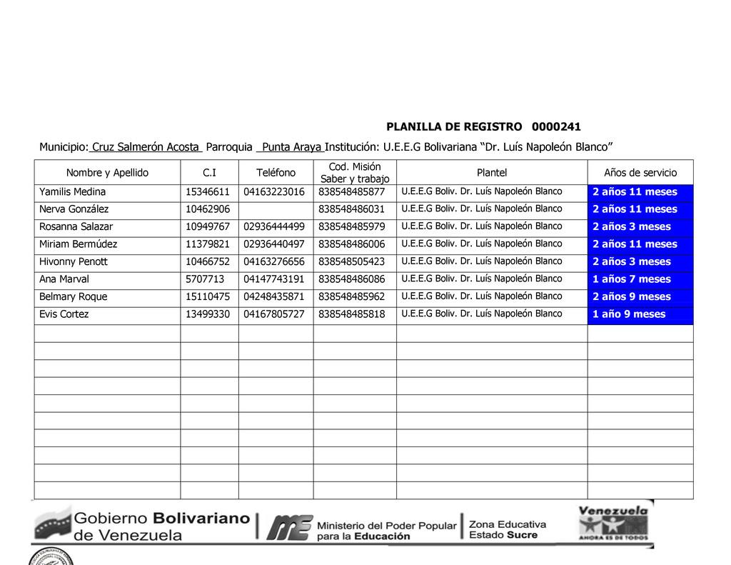 PLANILLA DE REGISTRO 0000241 Municipio: Cruz Sa...