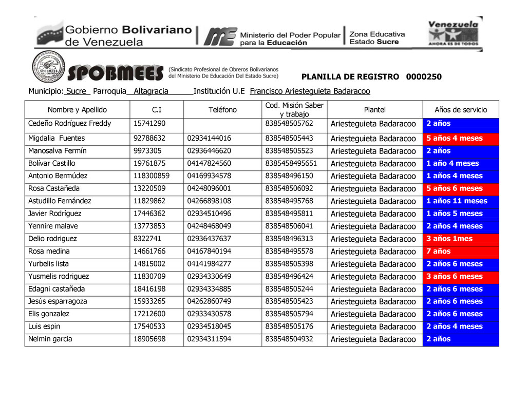 PLANILLA DE REGISTRO 0000250 Municipio: Sucre_ ...