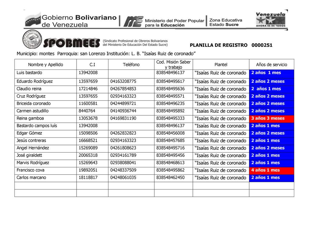PLANILLA DE REGISTRO 0000251 Municipio: montes ...