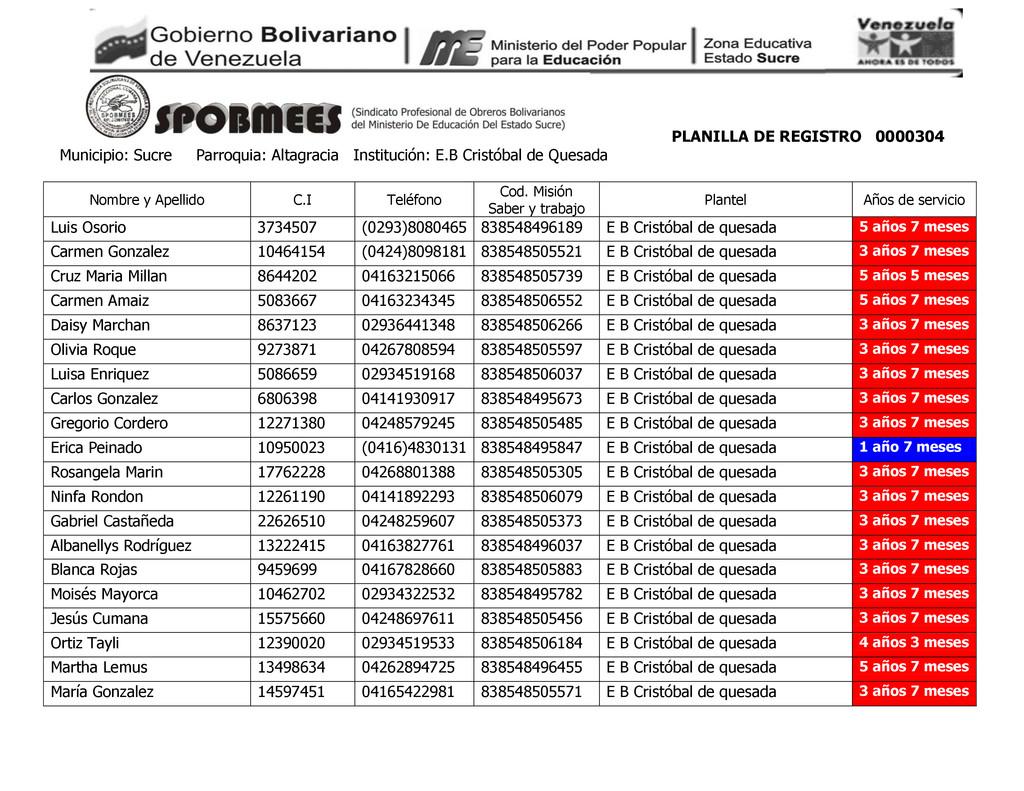 PLANILLA DE REGISTRO 0000304 Municipio: Sucre P...