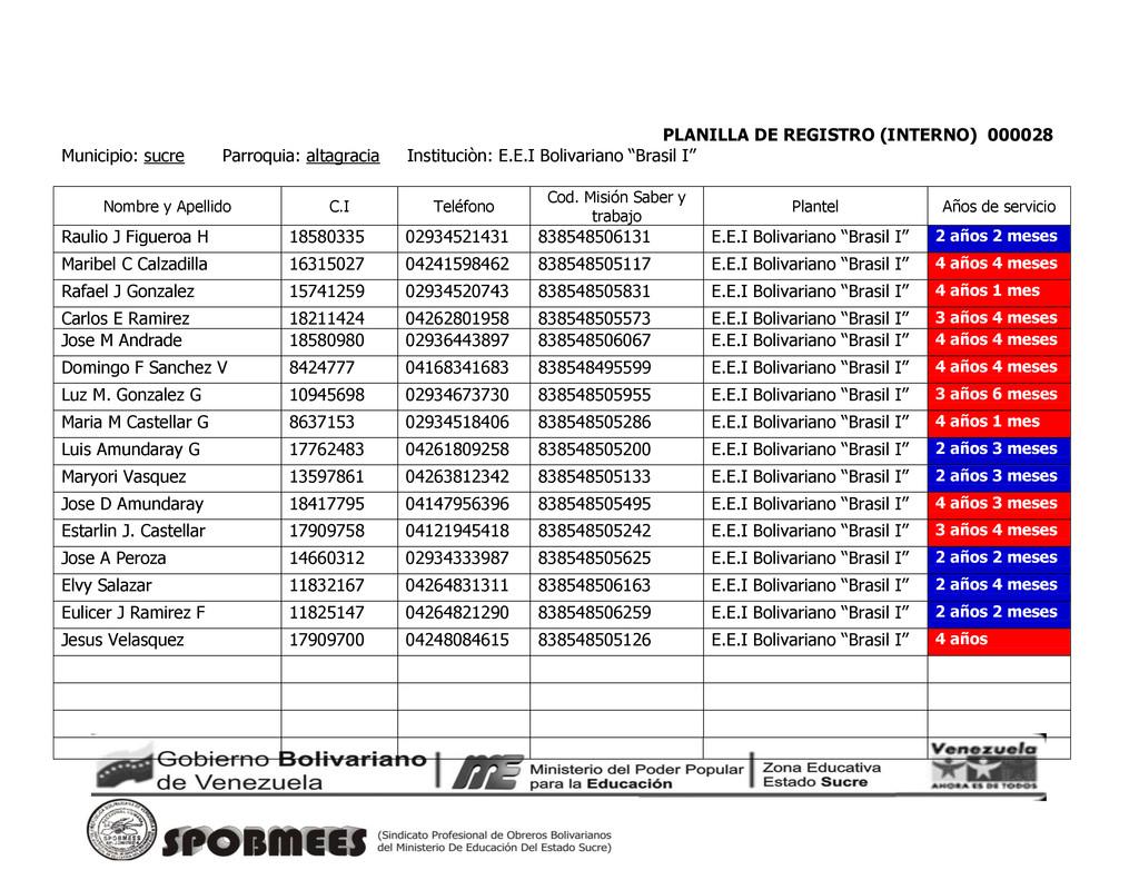 PLANILLA DE REGISTRO (INTERNO) 000028 Municipio...