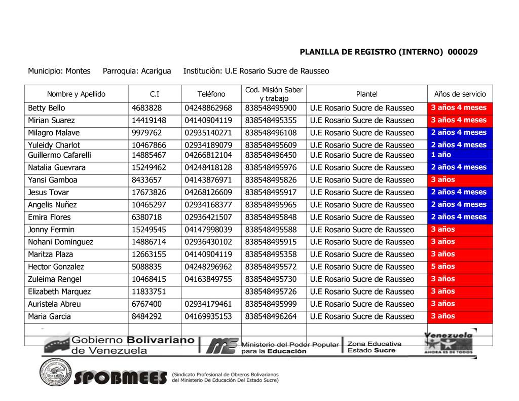 PLANILLA DE REGISTRO (INTERNO) 000029 Municipio...