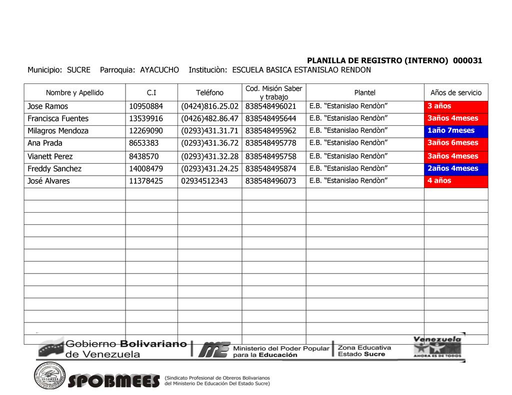 PLANILLA DE REGISTRO (INTERNO) 000031 Municipio...