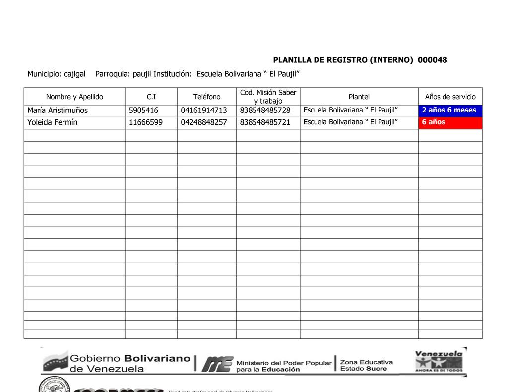 PLANILLA DE REGISTRO (INTERNO) 000048 Municipio...