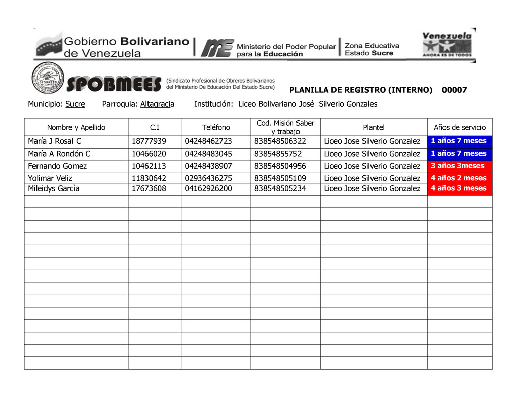 PLANILLA DE REGISTRO (INTERNO) 00007 Municipio:...