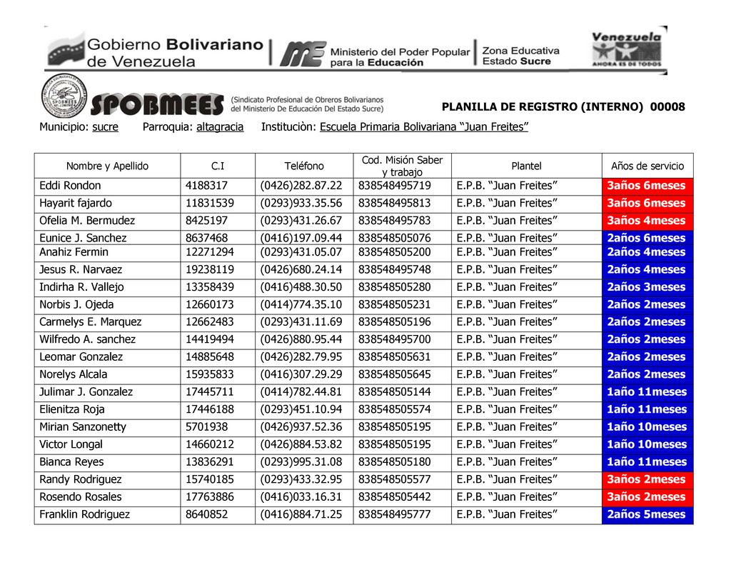 PLANILLA DE REGISTRO (INTERNO) 00008 Municipio:...
