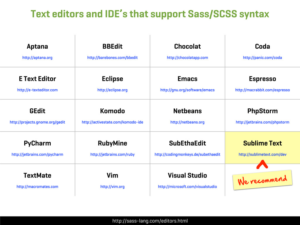 Text editors and IDE's that support Sass/SCSS s...