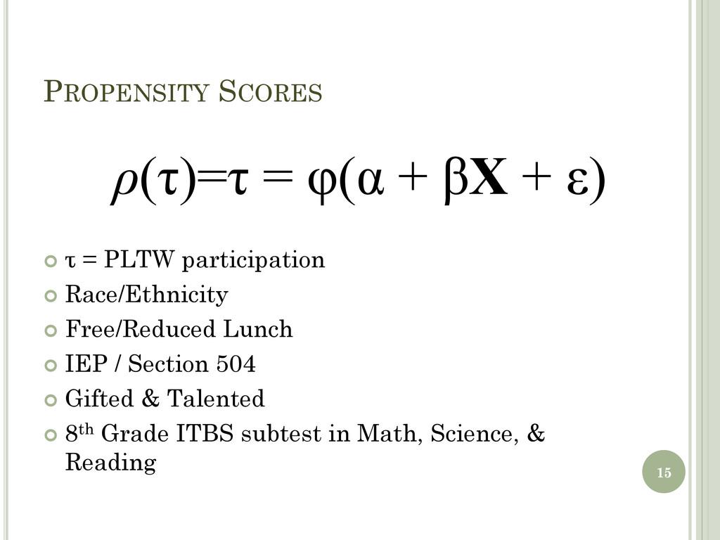 PROPENSITY SCORES  τ = PLTW participation  Ra...