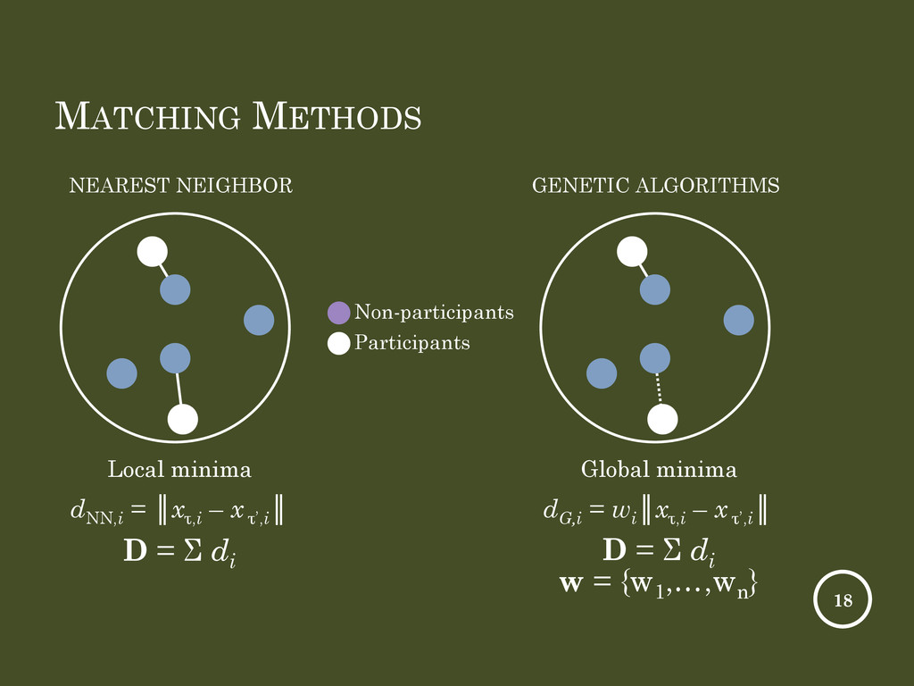 MATCHING METHODS 18 Participants Non-participan...