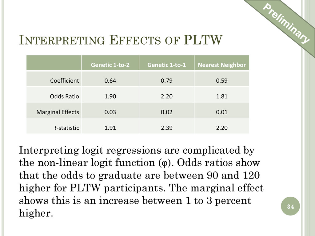 INTERPRETING EFFECTS OF PLTW 34 Genetic 1-to-2 ...