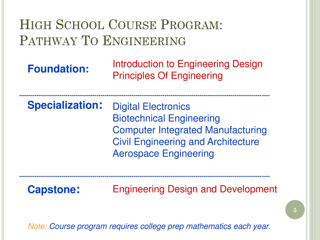 HIGH SCHOOL COURSE PROGRAM: PATHWAY TO ENGINEER...