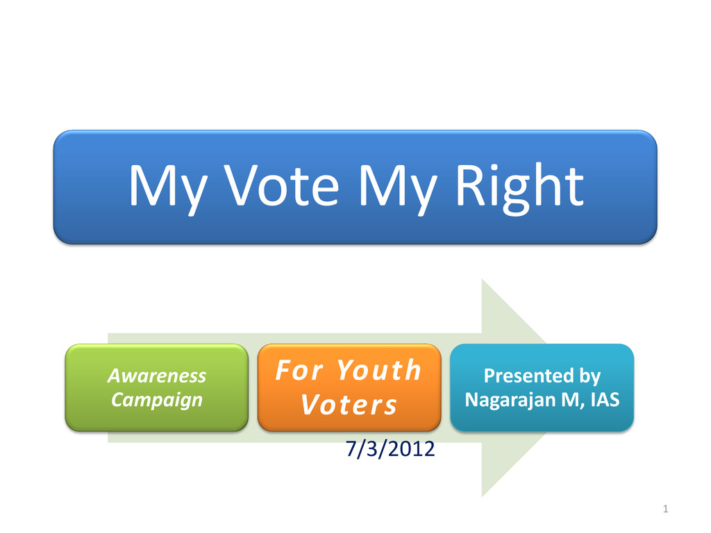 My Vote My Right Awareness Campaign For Youth V...