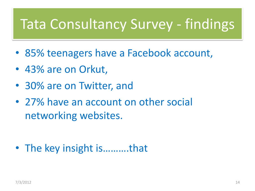 Tata Consultancy Survey - findings • 85% teenag...