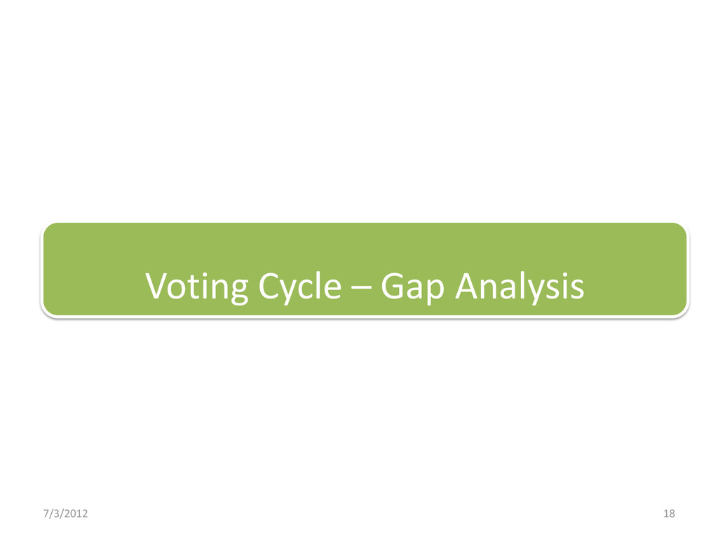 Voting Cycle – Gap Analysis 7/3/2012 18