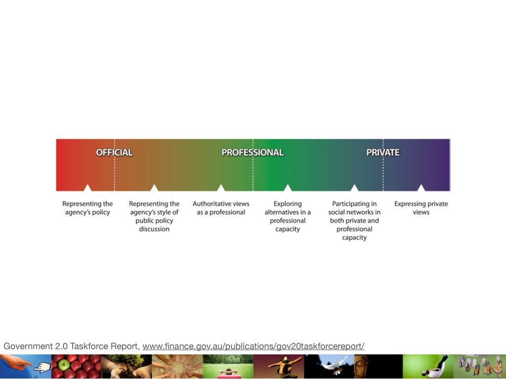 Spectrum of participation. Government 2.0 Taskf...