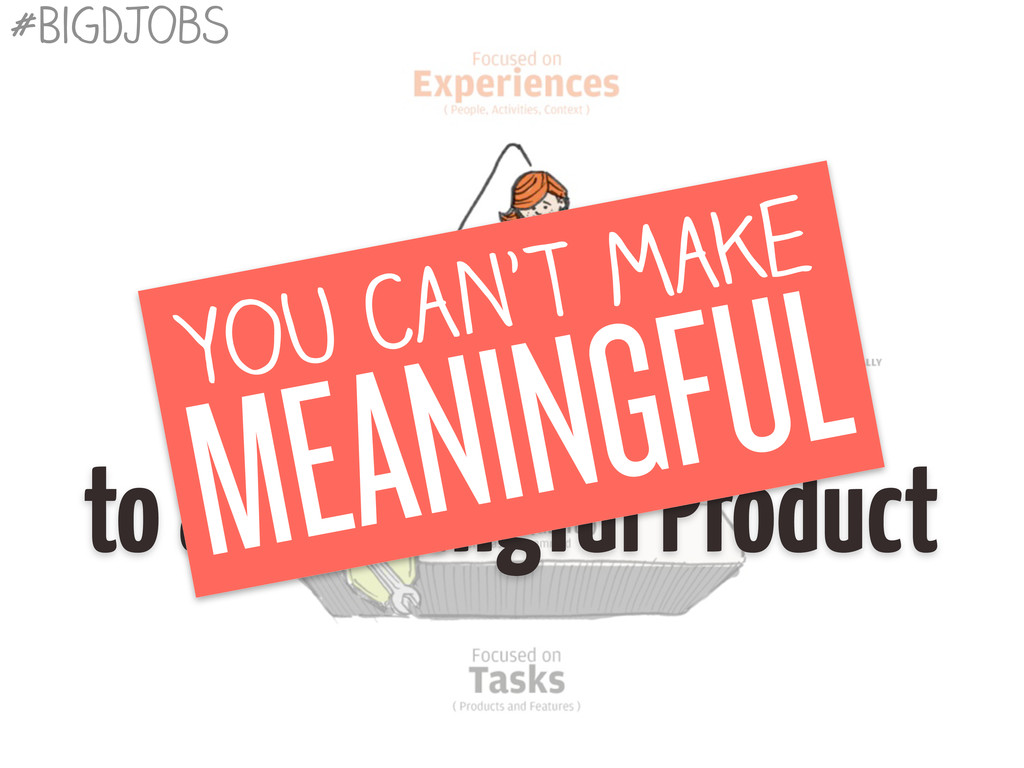 10 Steps to a Meaningful Product you can't make...