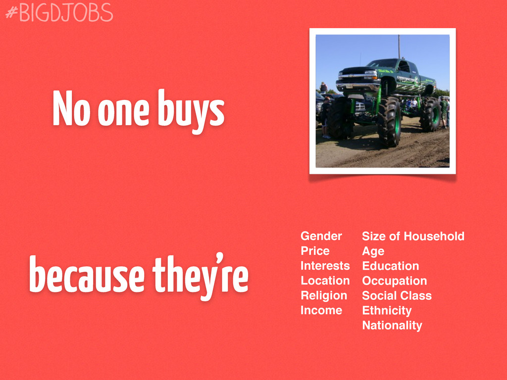 No one buys Gender Price Interests Location Rel...